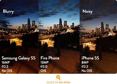 Amazon Fire Phone camera