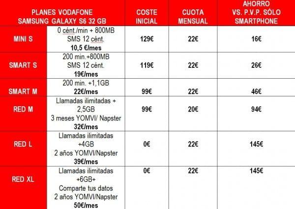 TABLA S6 32 GB VODAFONE