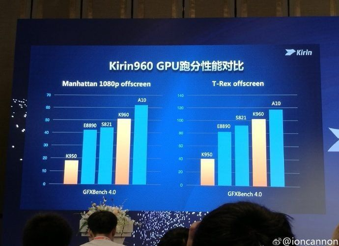 huawei-unveils-the-kirin-960-chipset