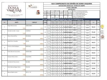 clasificacion-final-campeonato
