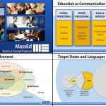 Andy Rader - Presentation - Non-profit Business Proposal