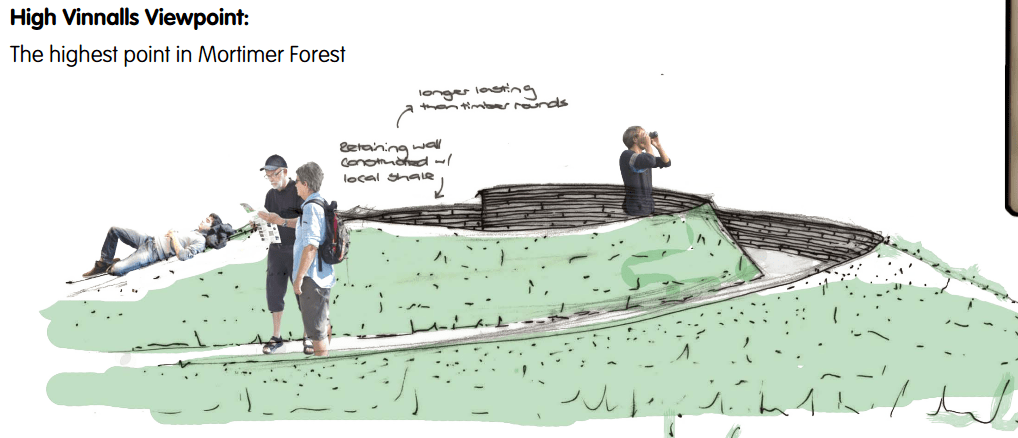 Philip Dunne's intervention in the Commons on Mortimer Forest cabins could kill the scheme