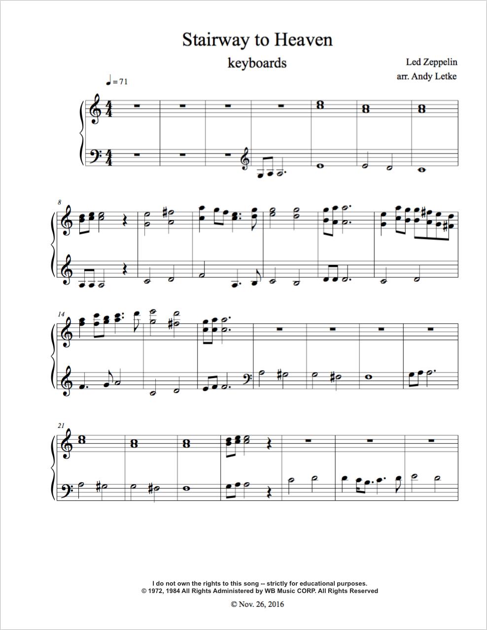 B Diminished Chord Guitar Standard