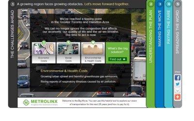 MetroQuest Collaboration Application
