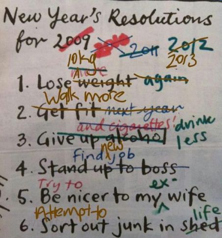 Most Common Resolutions You Always Break