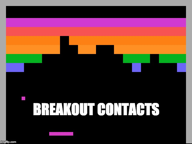 The Startup's Superpowered Sales Leads List – Breakout Contacts