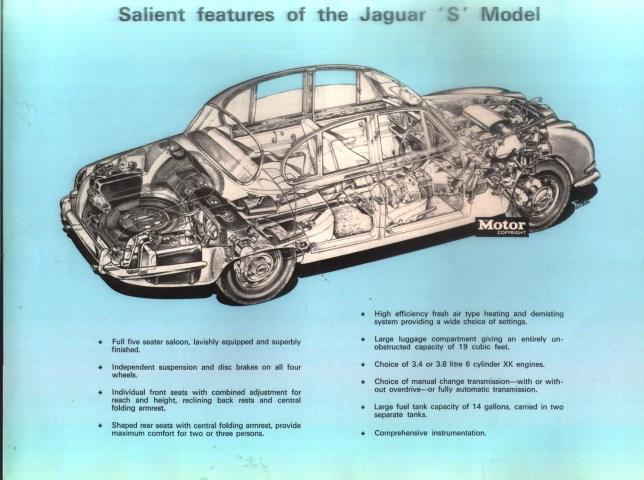 cutaway-s-model