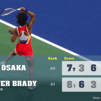 Announcer Andy Taylor. 2020 US Open. Semifinal Naomi Osaka