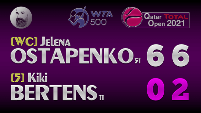 Announcer Andy Taylor. Qatar Total Open 2021. Round 1 Jelena Ostapenko defeats Kiki Bertens