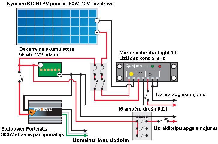 Saules bateriju/paneļu/kolektoru sistēmas. Piemēri (1/6)