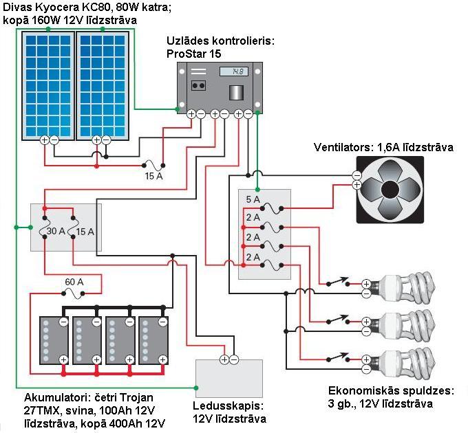 Saules bateriju/paneļu/kolektoru sistēmas. Piemēri (2/6)