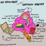 This Introvert has Extroverted Too Much…