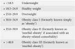 Chapter 86 – Physiology of Obesity