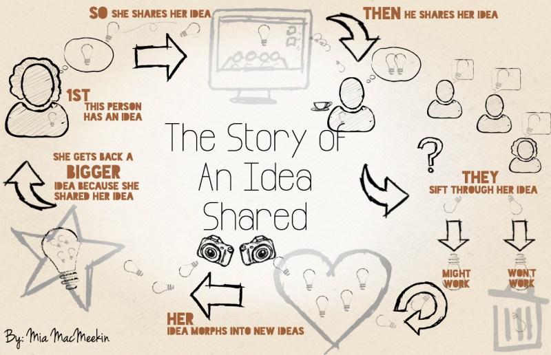 The Power of a Shared Idea   An Ethical Island