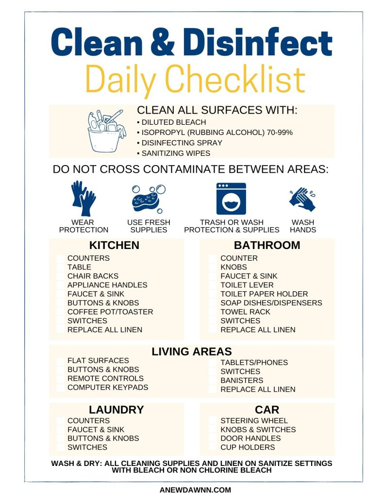 Printable cleaning and disinfecting checklist