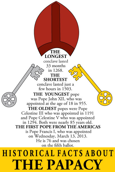 pope-tech-pope-infographic