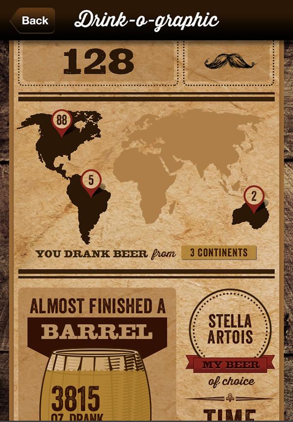 Beerhunt app