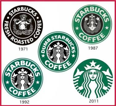 Dumb Starbucks Comparison