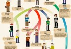 evolution-of-the-geek-infographic