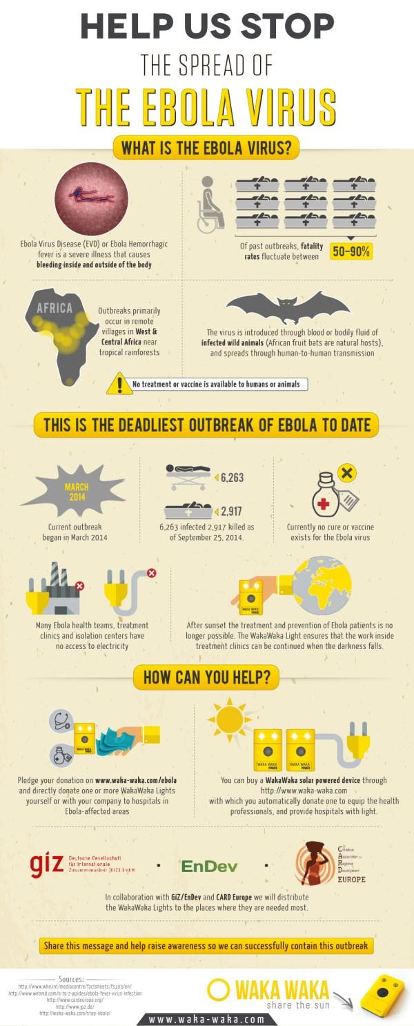 ebola-infographic