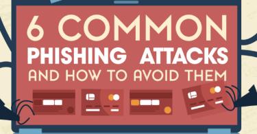 six common phishing attacks infographic snap