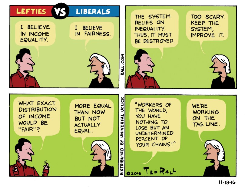 difference between lefties and liberals