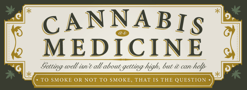 Toolbox: The 10 Best Medical Marijuana Infographics Now