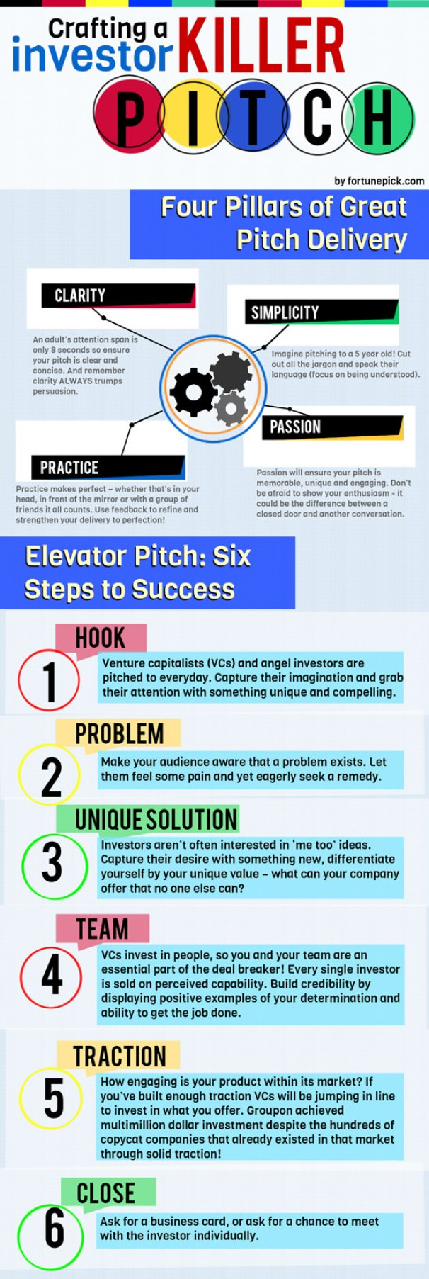 how to finance a startup infographic how to craft a killer investor pitch infographic