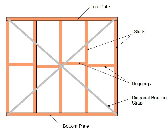 Basic Timber Frame Panel – A New House