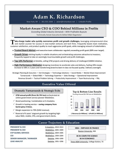 CEO & COO Resume by Laura Smith-Proulx