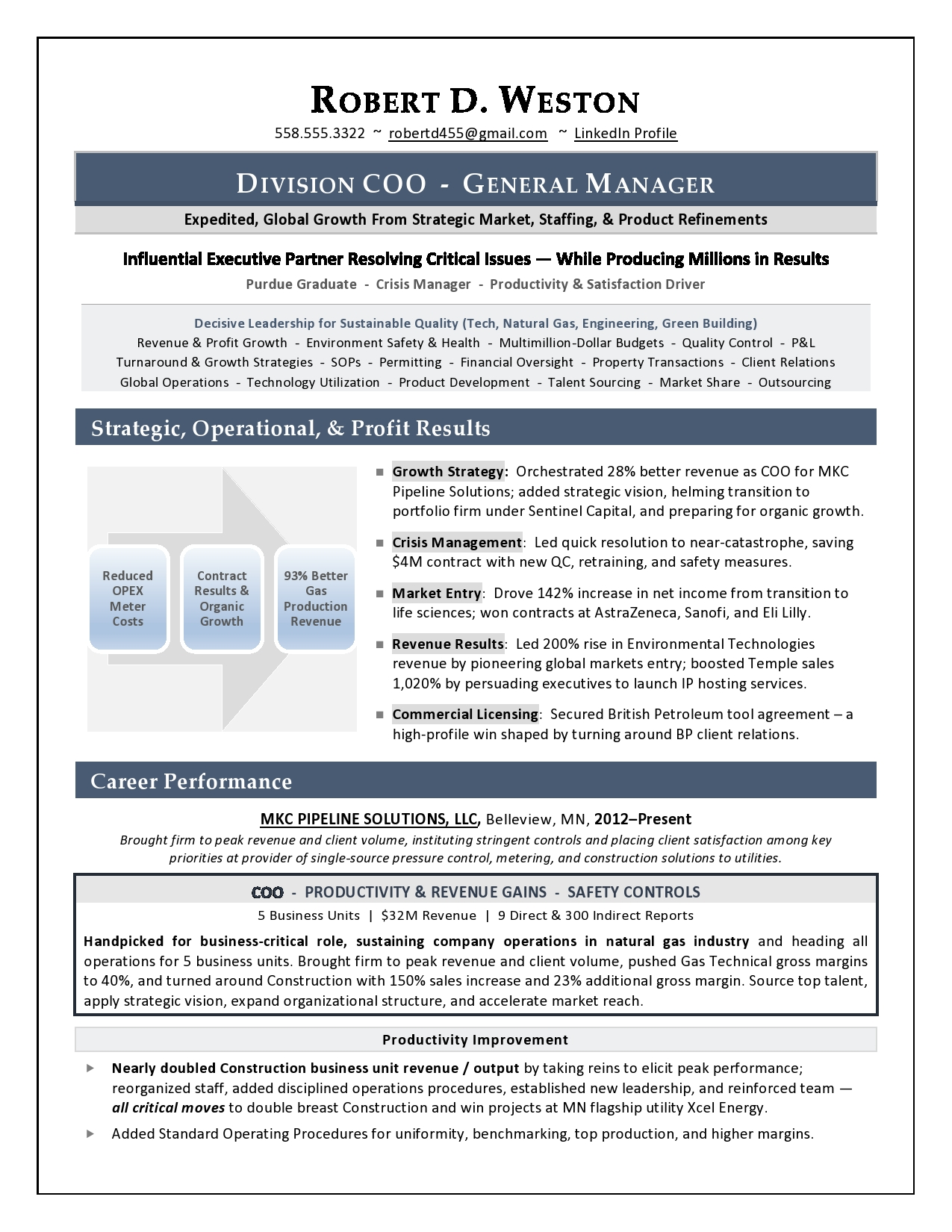 A professional resume gives you the edge in your job search strategy