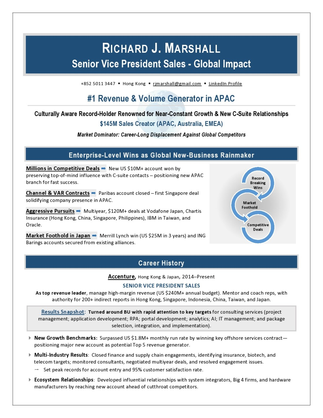 Sample VP Sales Resume