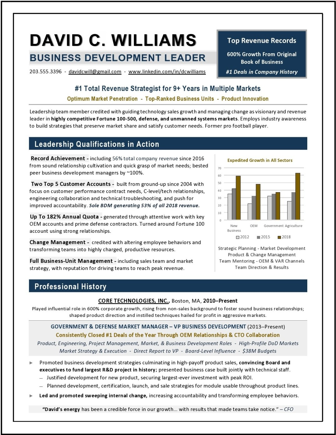 SVP Business Development