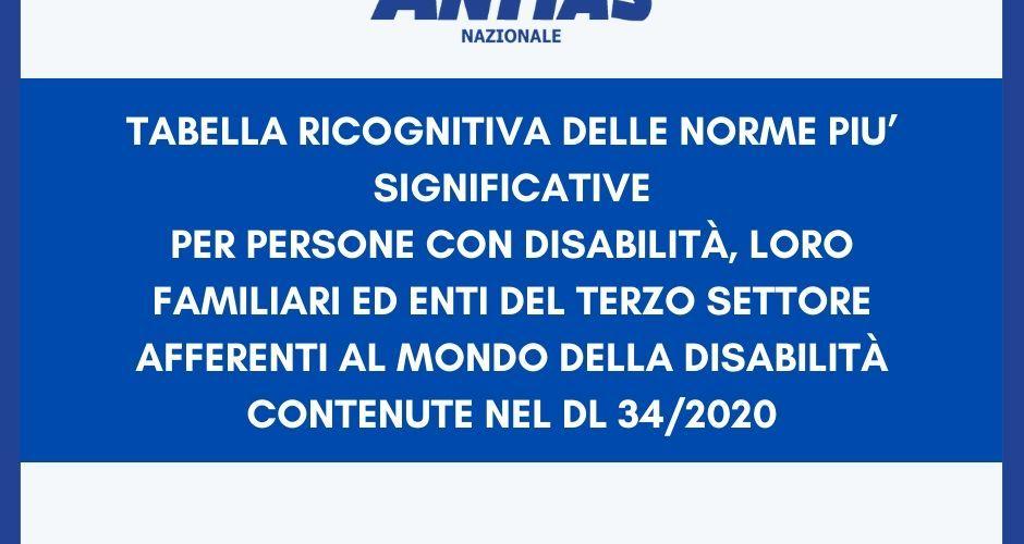 Emergenza Covid-19: Tabella ricognitiva delle norme più significative sulla disabilità contenute nel DL Rilancio