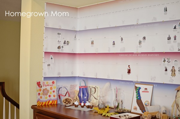 Homeschool Wall Timelines