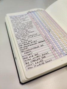 Filled out reading log