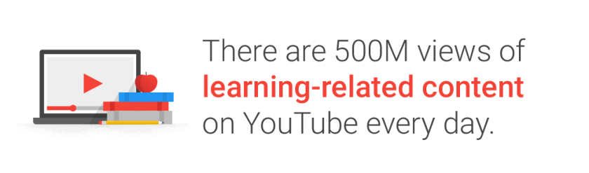 best-apps-for-learning-digital-skills-for-students-youtube