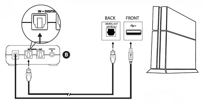 turtle-beach-px4-wireless-headset-ps-4-installation-process
