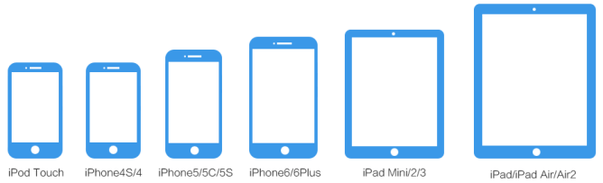 iOS 8 Jailbreak Devices
