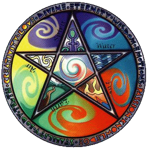 Pentacle with the Five Elements