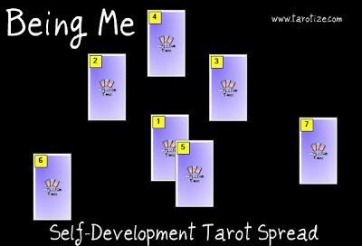 being me tarot spread for self-development