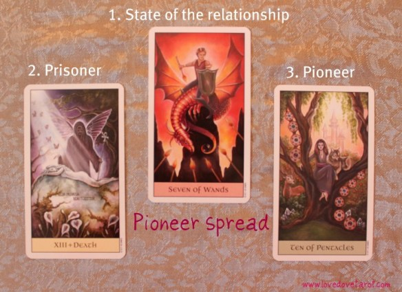 The Pioneer Tarot Spread