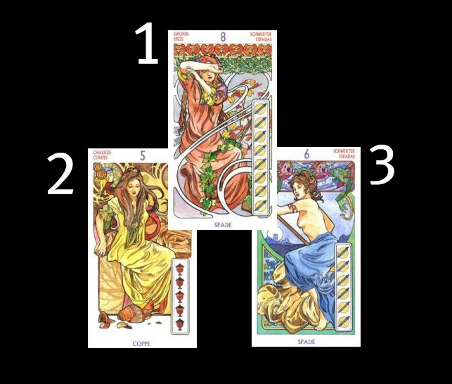 Tarot Reading with the Art Noveau deck