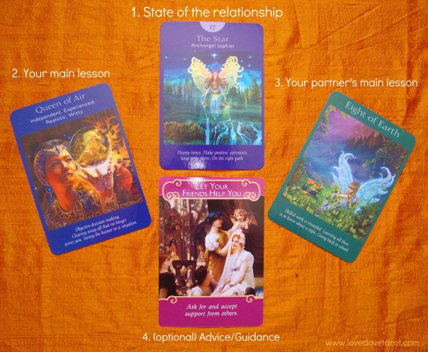 Mini Relationship Reading