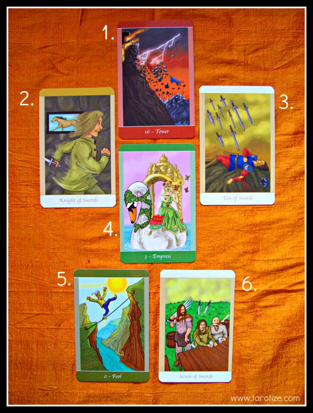 Lammas Celebration Tarot Reading