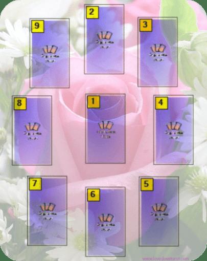 tarot spread image