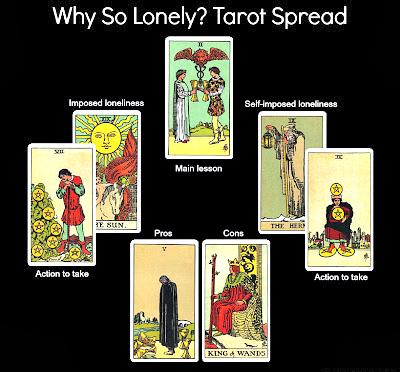Loneliness-Tarot-Spread