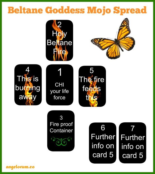 beltane-goddess-mojo-tarot-spread