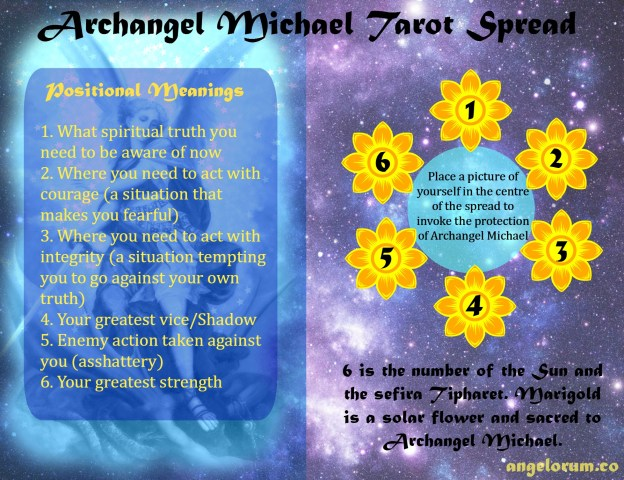 Archangel Michael Tarot Spread