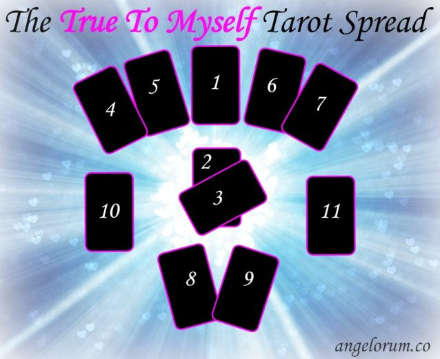 The True to Myself Tarot Spread